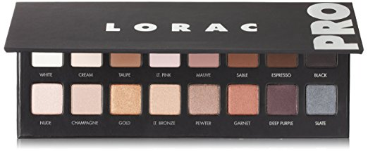 Best Matte Eyeshadow Palette Reviews 2018